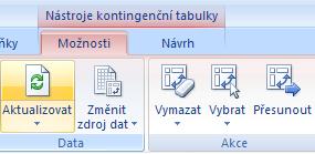 Aktualizace kontingenční tabulky.