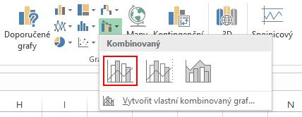 Excel 2016 Kombinovane Grafy Napocitaci Cz